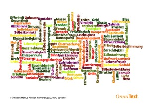 Wordcloud Werte Omnitext